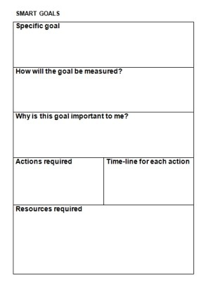 Student Indicators Of Engagement Goal Setting  Eobservations